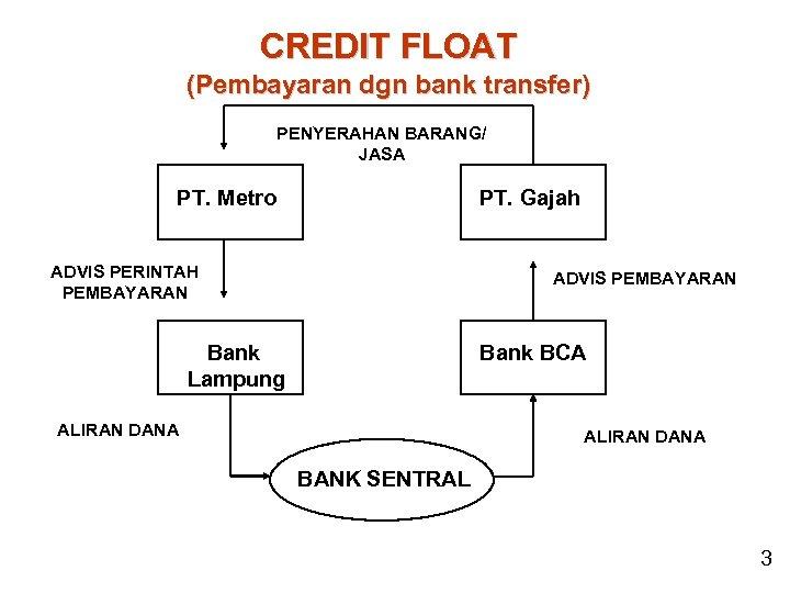 CREDIT FLOAT (Pembayaran dgn bank transfer) PENYERAHAN BARANG/ JASA PT. Gajah PT. Metro ADVIS