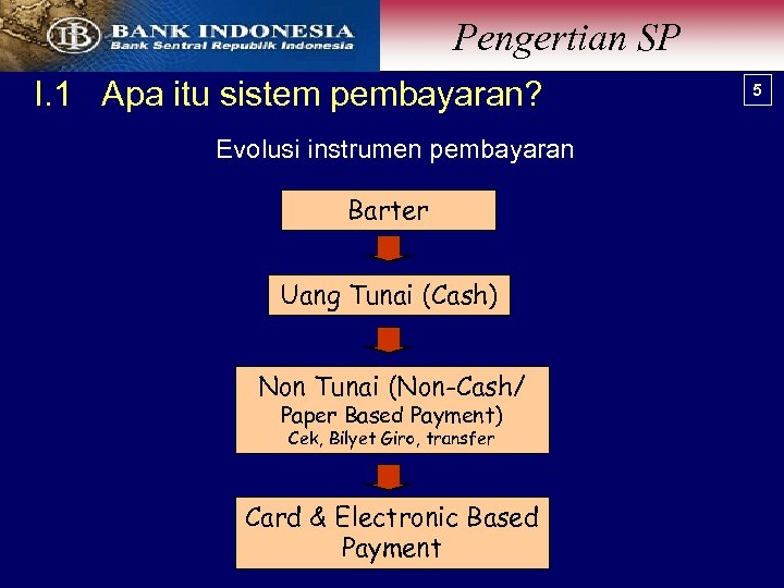 Pengertian SP I. 1 Apa itu sistem pembayaran? Evolusi instrumen pembayaran Barter Uang Tunai