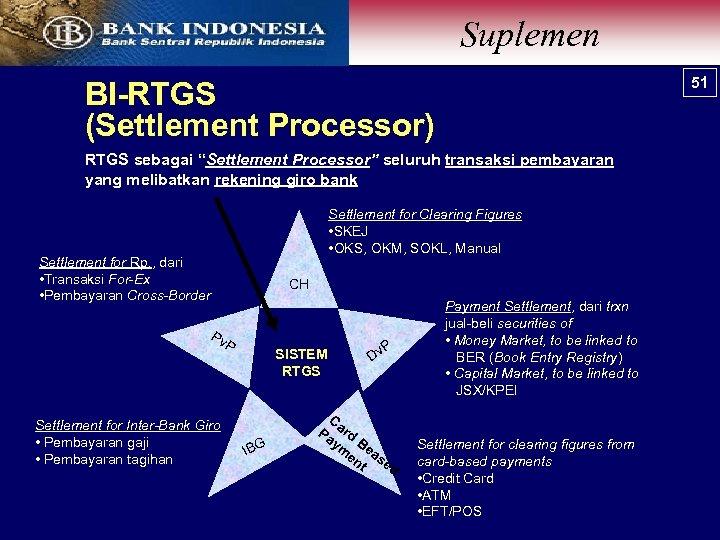 "Suplemen 51 BI-RTGS (Settlement Processor) RTGS sebagai ""Settlement Processor"" seluruh transaksi pembayaran yang melibatkan"