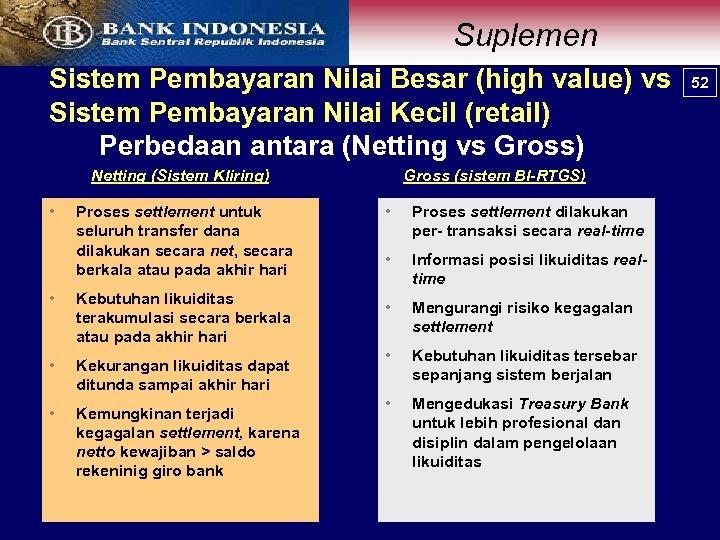 Suplemen Sistem Pembayaran Nilai Besar (high value) vs Sistem Pembayaran Nilai Kecil (retail) Perbedaan