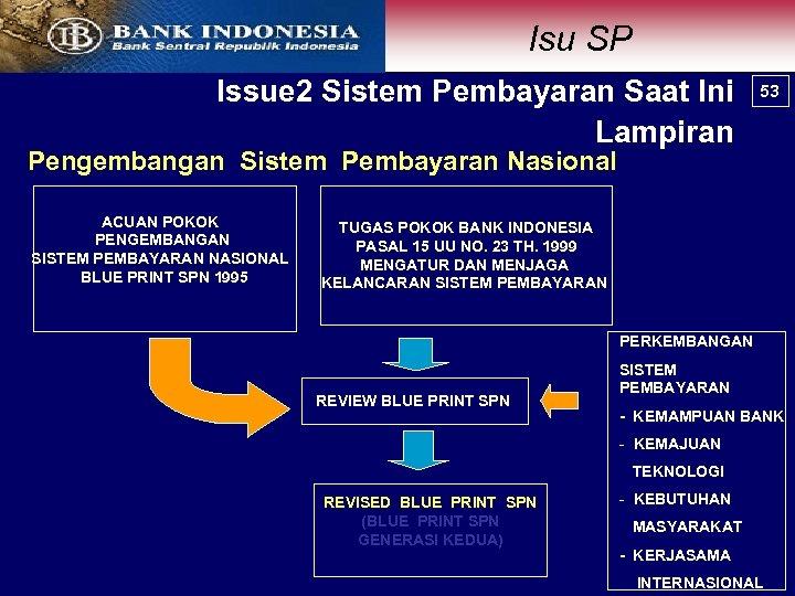 Isu SP 53 Issue 2 Sistem Pembayaran Saat Ini Lampiran 53 Pengembangan Sistem Pembayaran