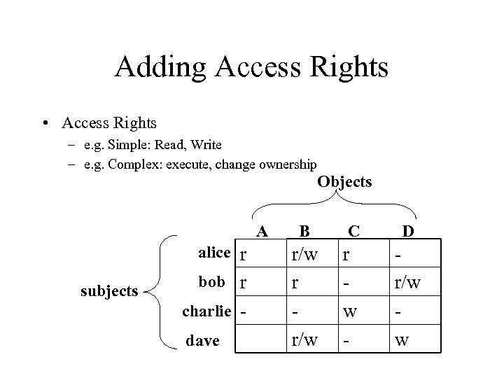 Adding Access Rights • Access Rights – e. g. Simple: Read, Write – e.