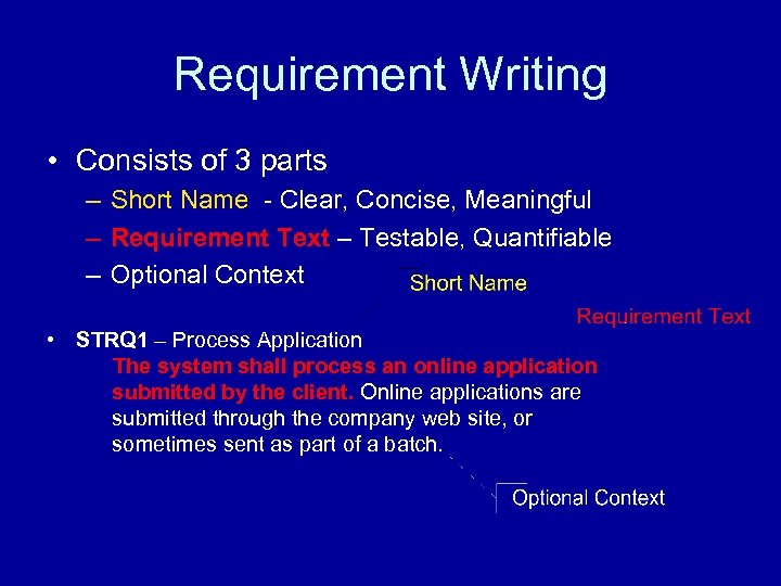 Requirement Writing • Consists of 3 parts – Short Name - Clear, Concise, Meaningful