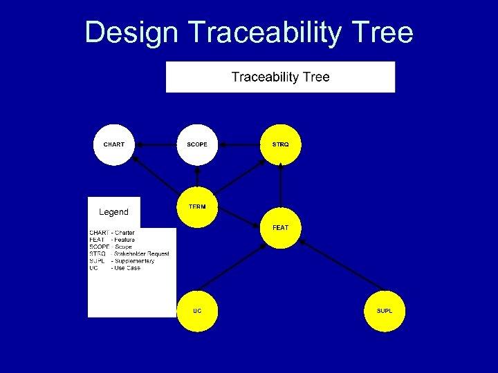 Design Traceability Tree