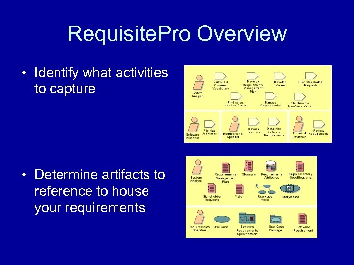 Requisite. Pro Overview • Identify what activities to capture • Determine artifacts to reference