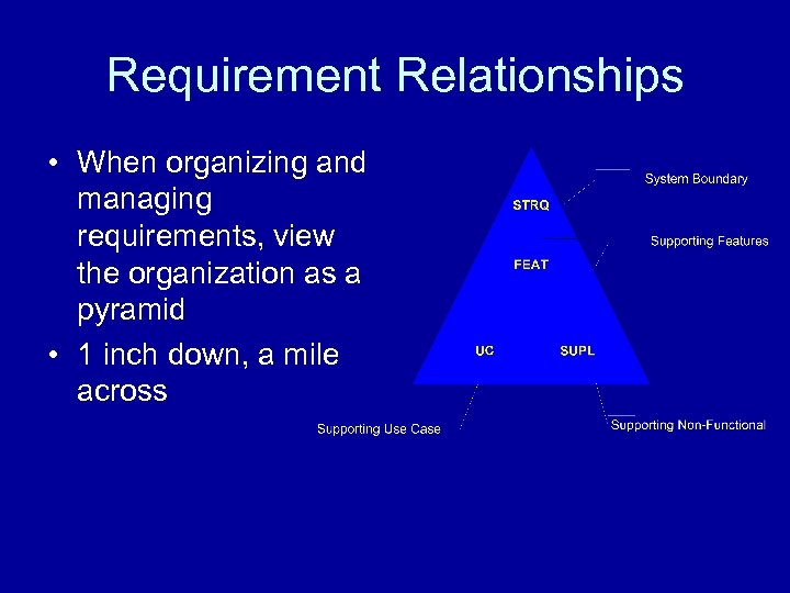 Requirement Relationships • When organizing and managing requirements, view the organization as a pyramid