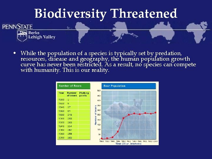 Biodiversity Threatened • While the population of a species is typically set by predation,
