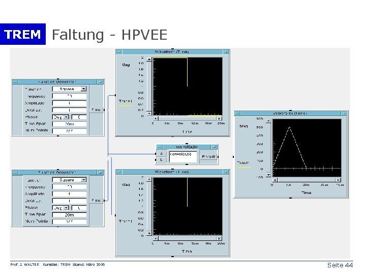TREM Faltung - HPVEE Prof. J. WALTER Kurstitel: TREM Stand: März 2006 Seite 44
