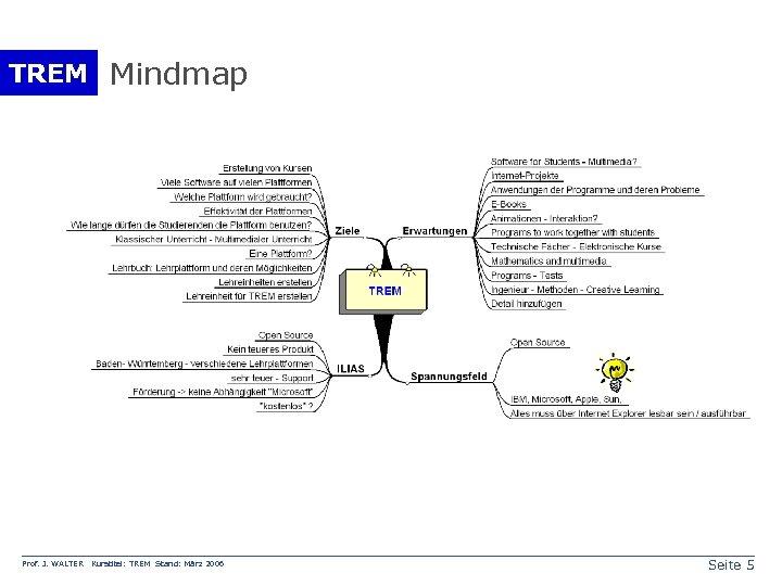 TREM Mindmap Prof. J. WALTER Kurstitel: TREM Stand: März 2006 Seite 5