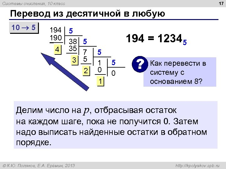 17 Системы счисления, 10 класс Перевод из десятичной в любую 10 5 194 5