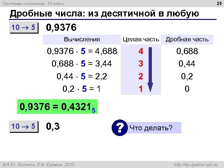25 Системы счисления, 10 класс Дробные числа: из десятичной в любую 10 5 0,