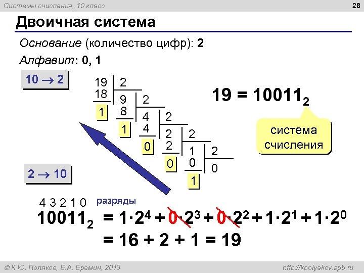28 Системы счисления, 10 класс Двоичная система Основание (количество цифр): 2 Алфавит: 0, 1