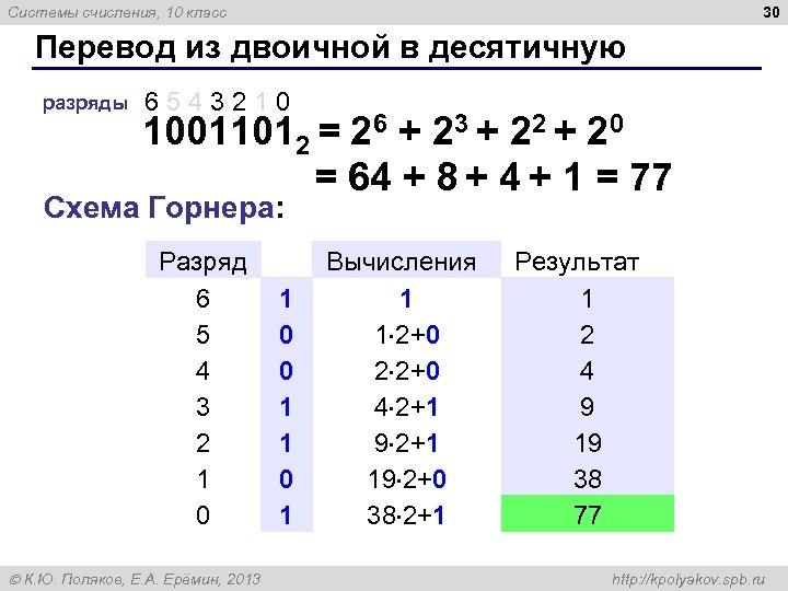 30 Системы счисления, 10 класс Перевод из двоичной в десятичную разряды 6 5 4