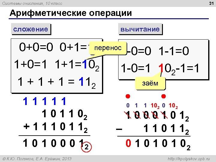 31 Системы счисления, 10 класс Арифметические операции сложение вычитание 0+0=0 0+1=1 перенос0 -0=0 1