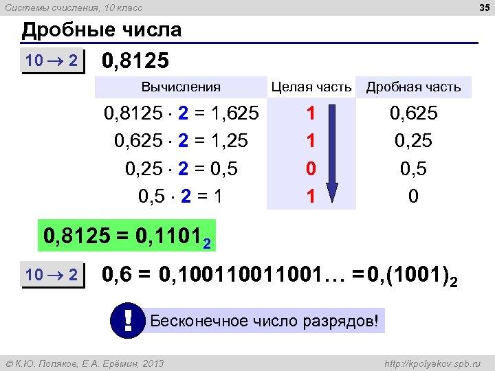 35 Системы счисления, 10 класс Дробные числа 10 2 0, 8125 Вычисления Целая часть