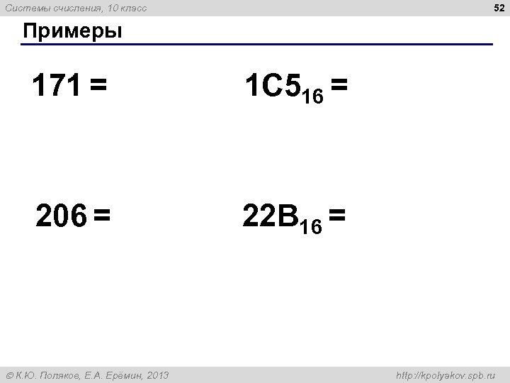 52 Системы счисления, 10 класс Примеры 171 = 1 C 516 = 206 =