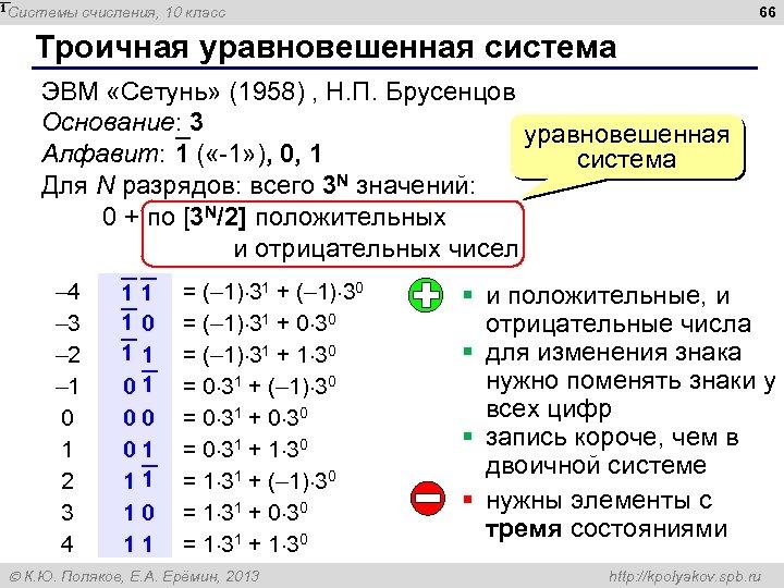 66 Системы счисления, 10 класс Троичная уравновешенная система ЭВМ «Сетунь» (1958) , Н. П.