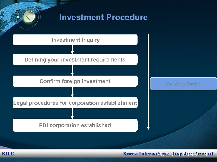 § Investment Procedure Investment Inquiry Defining your investment requirements Confirm foreign investment One-Stop Service