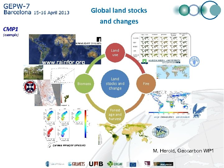 Global land stocks and changes CMP 1 (example) Land use www. rainfor. org Biomass