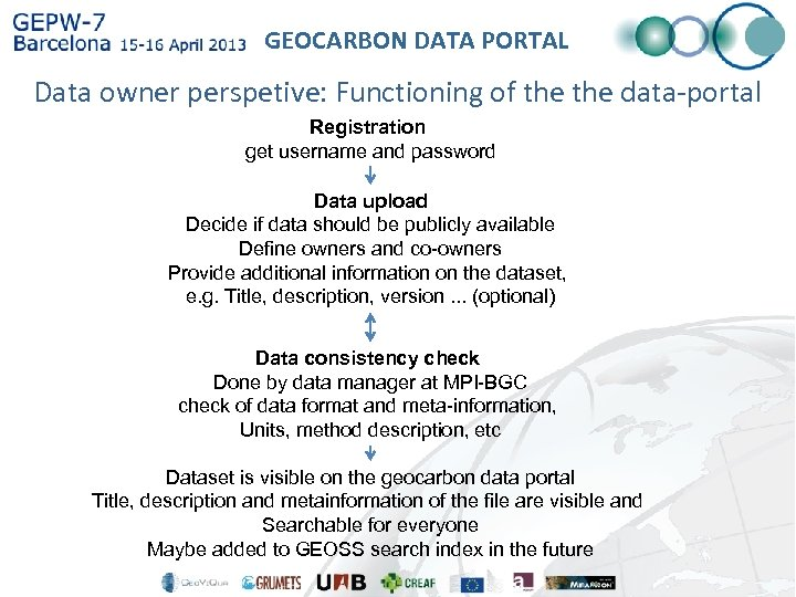 GEOCARBON DATA PORTAL Data owner perspetive: Functioning of the data-portal Registration get username and