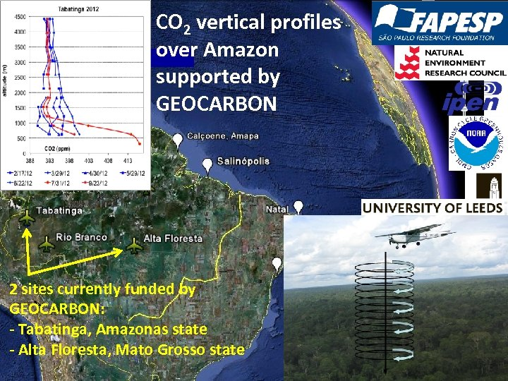 CO 2 vertical profiles over Amazon supported by GEOCARBON 2 sites currently funded by