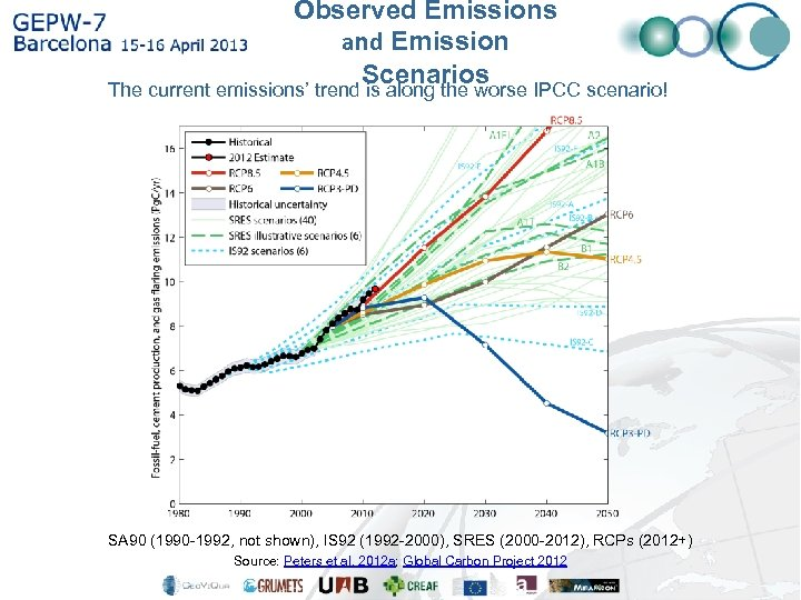 Observed Emissions and Emission Scenarios The current emissions' trend is along the worse IPCC