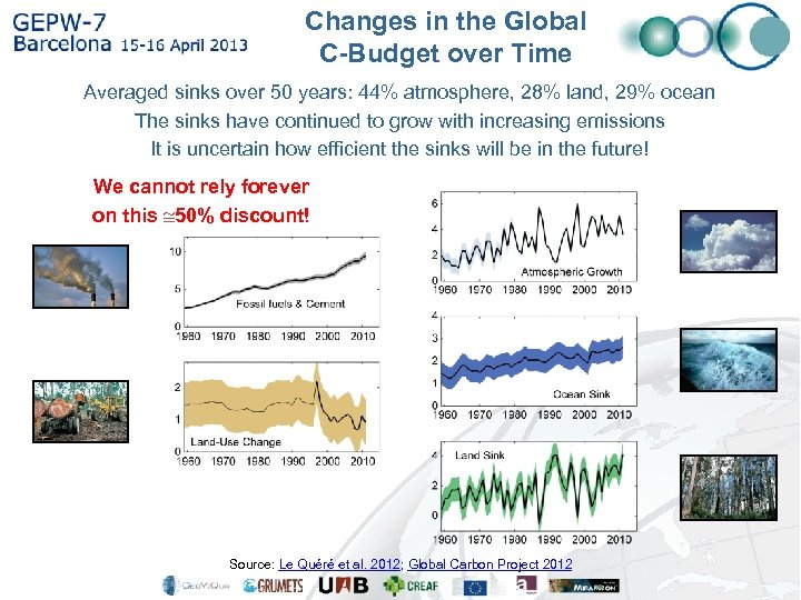 Changes in the Global C-Budget over Time Averaged sinks over 50 years: 44% atmosphere,