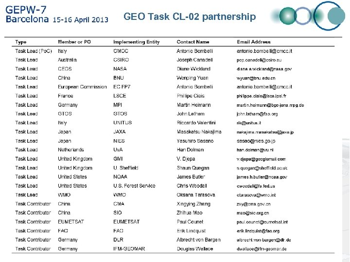 GEO Task CL-02 partnership
