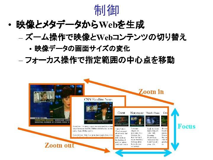 制御 • 映像とメタデータからWebを生成 – ズーム操作で映像とWebコンテンツの切り替え • 映像データの画面サイズの変化 – フォーカス操作で指定範囲の中心点を移動 Zoom in Focus Zoom out