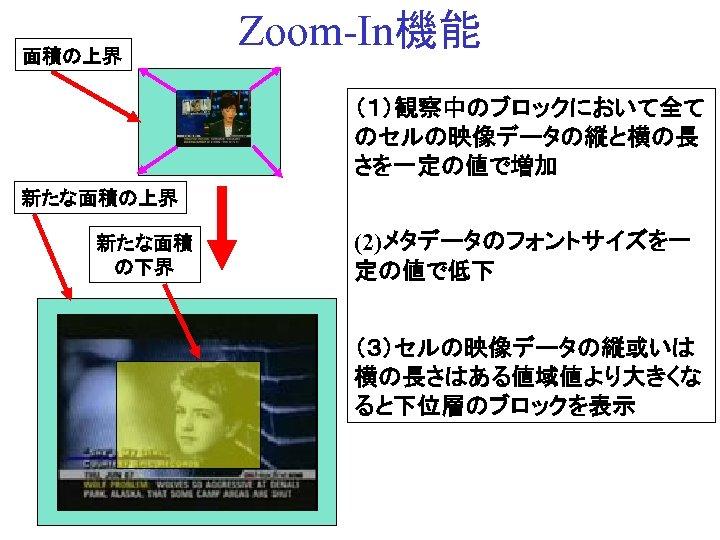 面積の上界 Zoom-In機能 (1)観察中のブロックにおいて全て のセルの映像データの縦と横の長 さを一定の値で増加 新たな面積の上界 新たな面積 の下界 (2)メタデータのフォントサイズを一 定の値で低下 (3)セルの映像データの縦或いは 横の長さはある値域値より大きくな ると下位層のブロックを表示