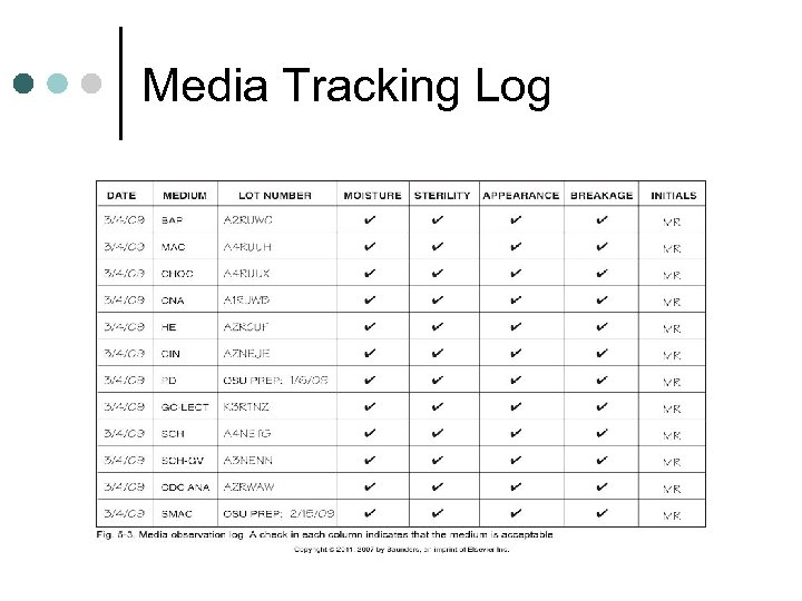 Media Tracking Log