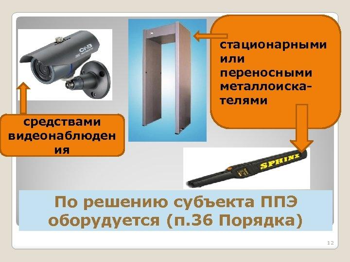 стационарными или переносными металлоискателями средствами видеонаблюден ия По решению субъекта ППЭ оборудуется (п. 36