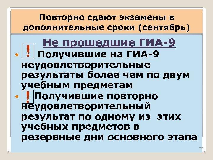 Повторно сдают экзамены в дополнительные сроки (сентябрь) ! Не прошедшие ГИА-9 Получившие на ГИА-9