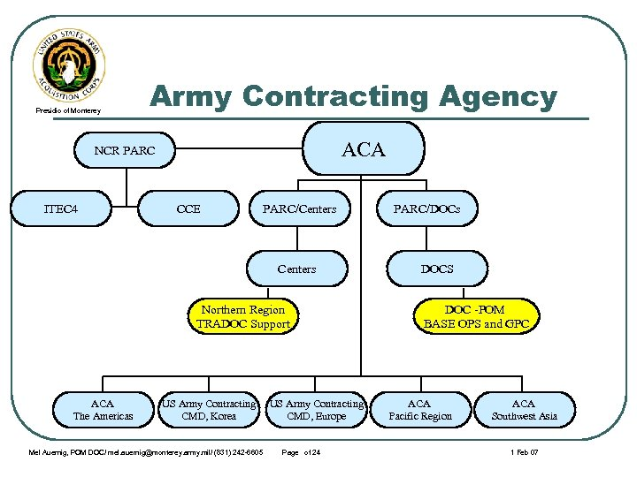 Presidio of Monterey Army Contracting Agency ACA NCR PARC ITEC 4 CCE PARC/Centers Northern