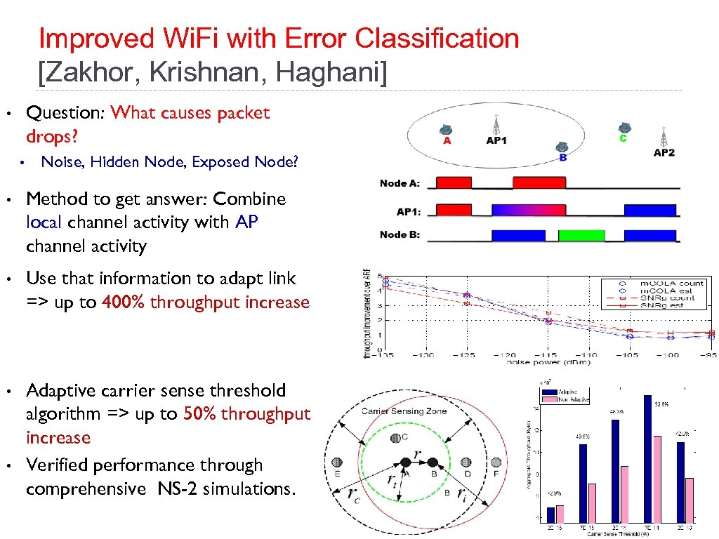 Improved Wi. Fi with Error Classification [Zakhor, Krishnan, Haghani] Question: What causes packet drops?