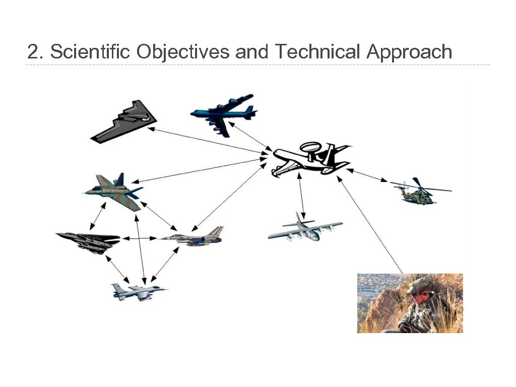 2. Scientific Objectives and Technical Approach