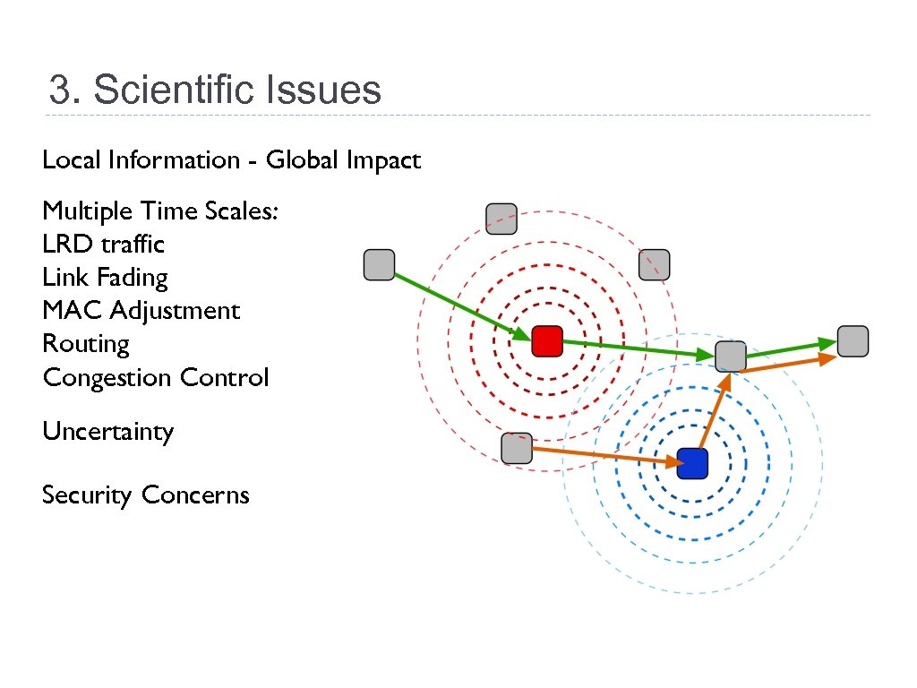 3. Scientific Issues Local Information - Global Impact Multiple Time Scales: LRD traffic Link