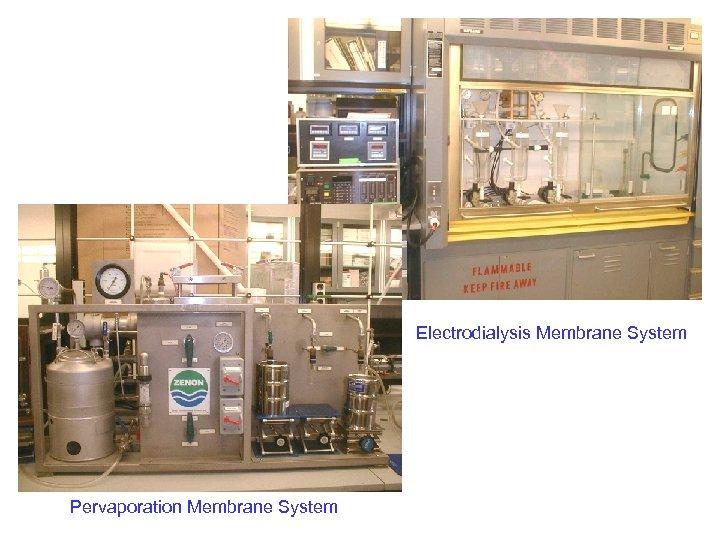 Electrodialysis Membrane System Pervaporation Membrane System