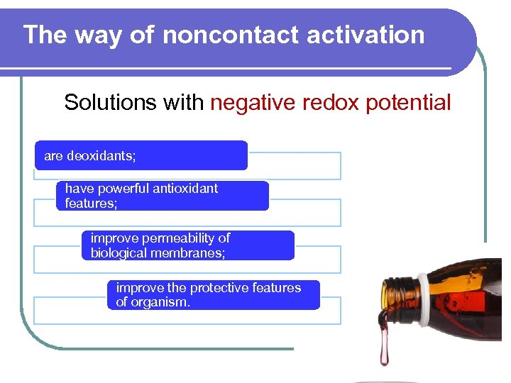 The way of noncontact activation Solutions with negative redox potential are deoxidants; have powerful