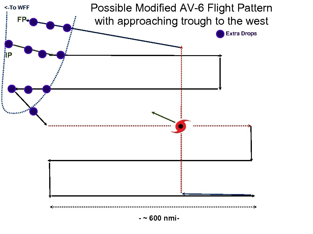 <-To WFF FP Possible Modified AV-6 Flight Pattern with approaching trough to the west