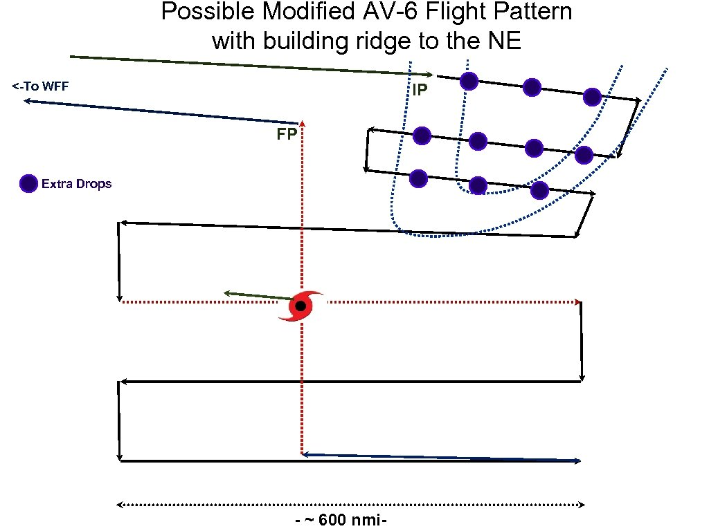 Possible Modified AV-6 Flight Pattern with building ridge to the NE <-To WFF IP