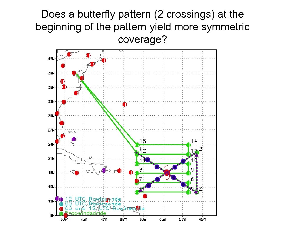 Does a butterfly pattern (2 crossings) at the beginning of the pattern yield more