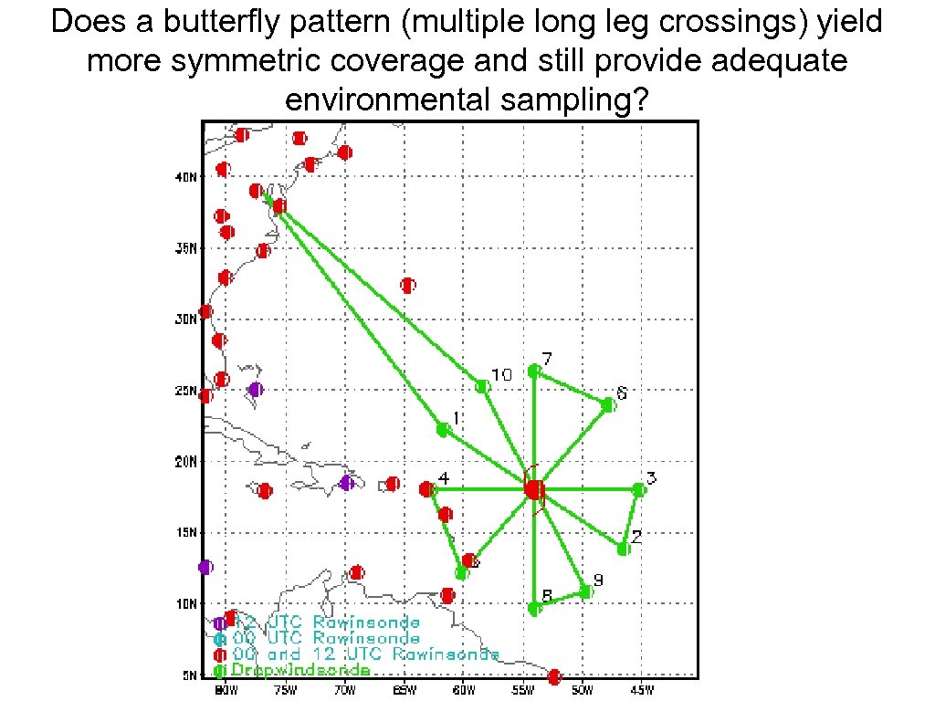 Does a butterfly pattern (multiple long leg crossings) yield more symmetric coverage and still