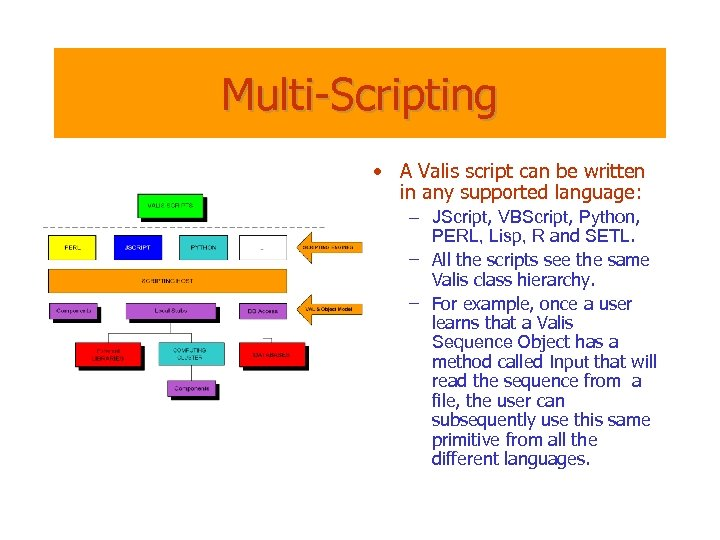 Multi-Scripting • A Valis script can be written in any supported language: – JScript,