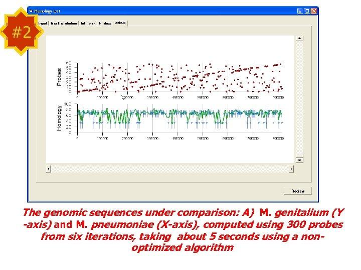 #2 The genomic sequences under comparison: A) M. genitalium (Y -axis) and M. pneumoniae