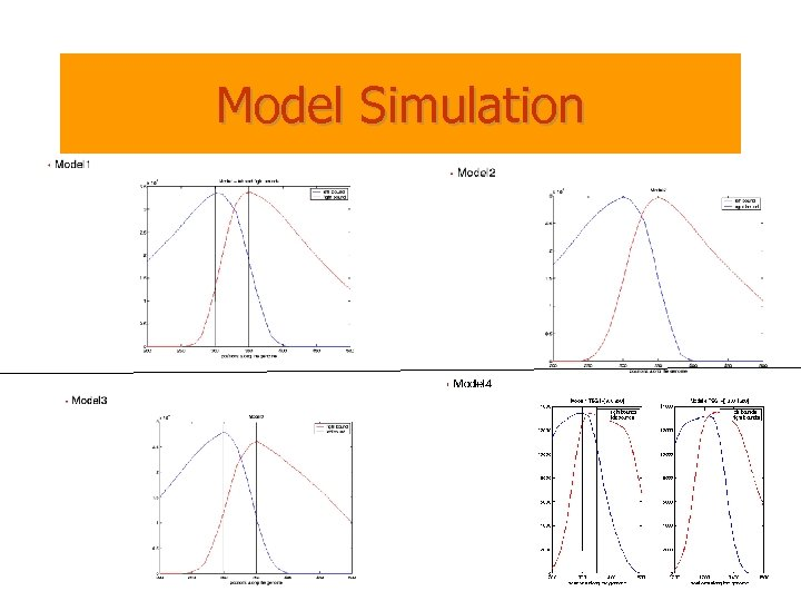 Model Simulation