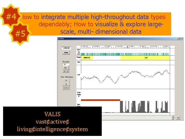 #4 How to integrate multiple high-throughout data types dependably; How to visualize & explore
