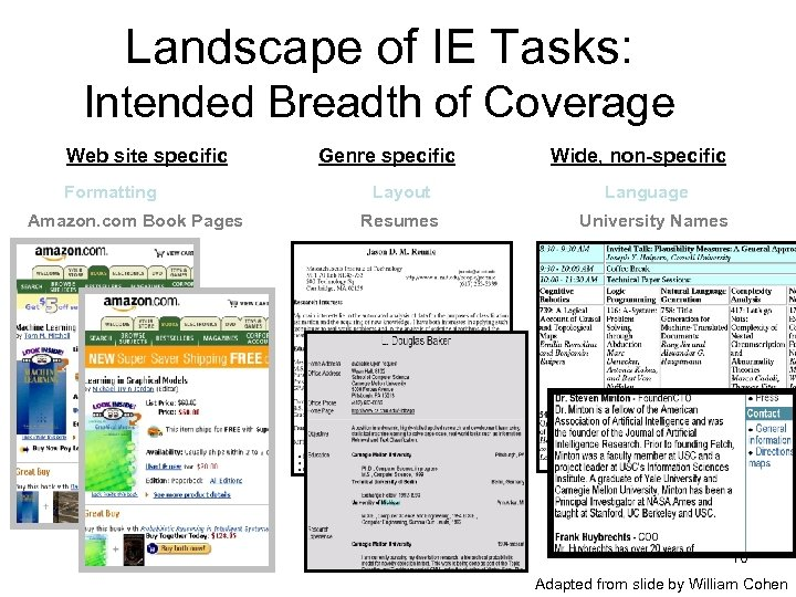 Landscape of IE Tasks: Intended Breadth of Coverage Web site specific Formatting Amazon. com