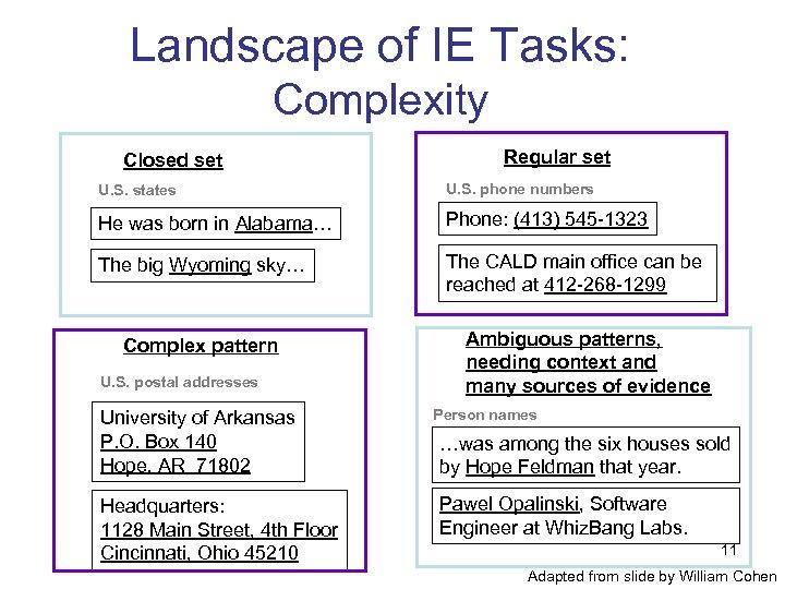 Landscape of IE Tasks: Complexity Closed set Regular set U. S. states U. S.