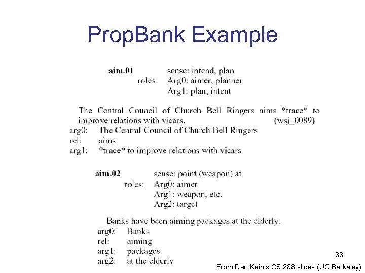 Prop. Bank Example 33 From Dan Kein's CS 288 slides (UC Berkeley)
